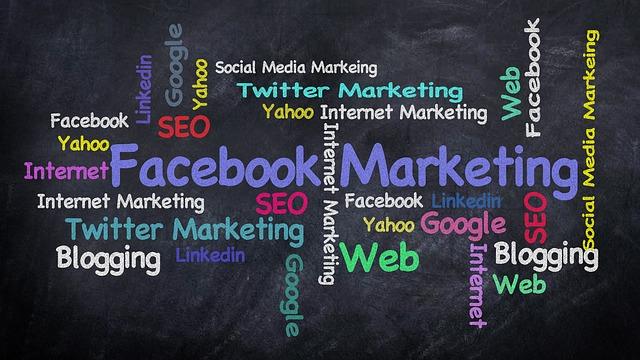 Social Media Market Analysis